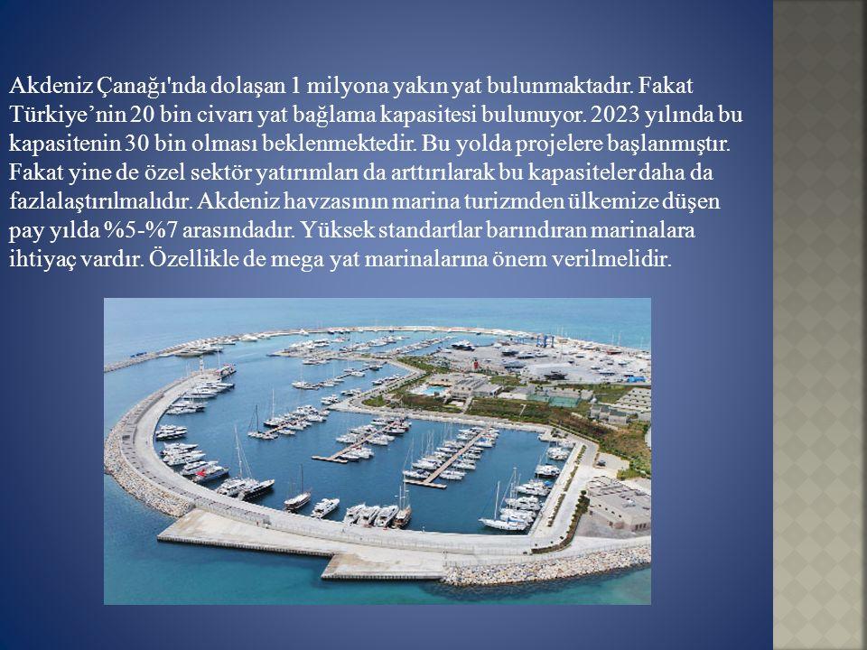 Akdeniz Çanağı nda dolaşan 1 milyona yakın yat bulunmaktadır