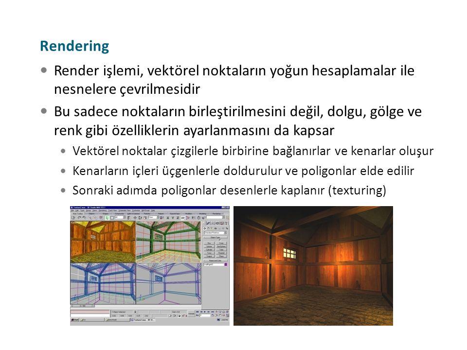 Rendering Render işlemi, vektörel noktaların yoğun hesaplamalar ile nesnelere çevrilmesidir.