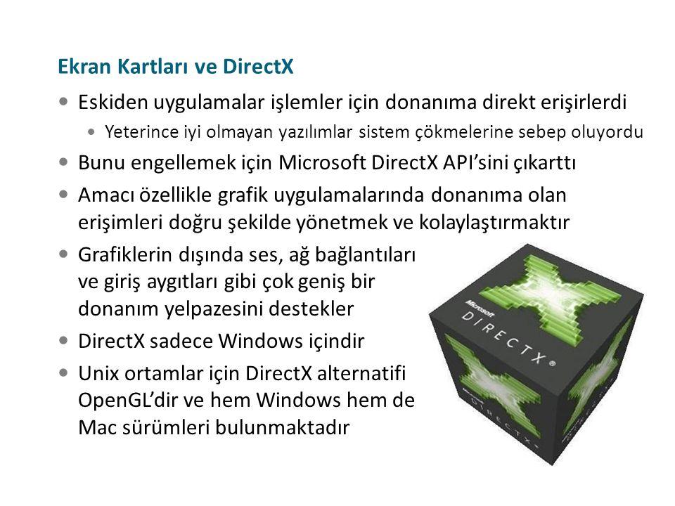 Ekran Kartları ve DirectX