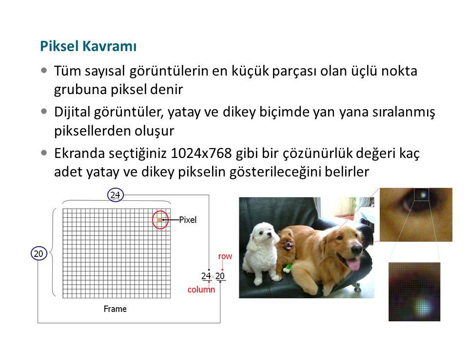 Piksel Kavramı Tüm sayısal görüntülerin en küçük parçası olan üçlü nokta grubuna piksel denir.