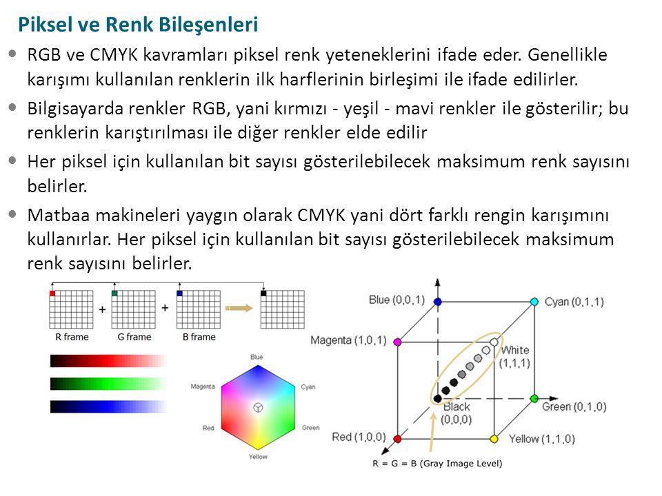 Piksel ve Renk Bileşenleri
