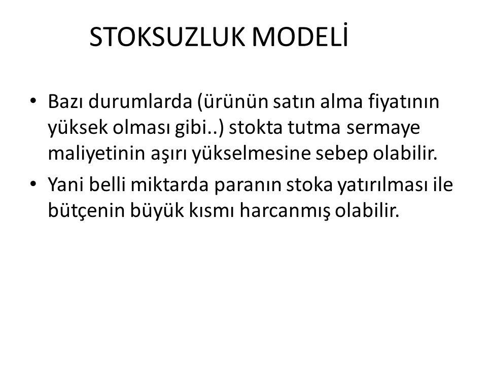 STOKSUZLUK MODELİ