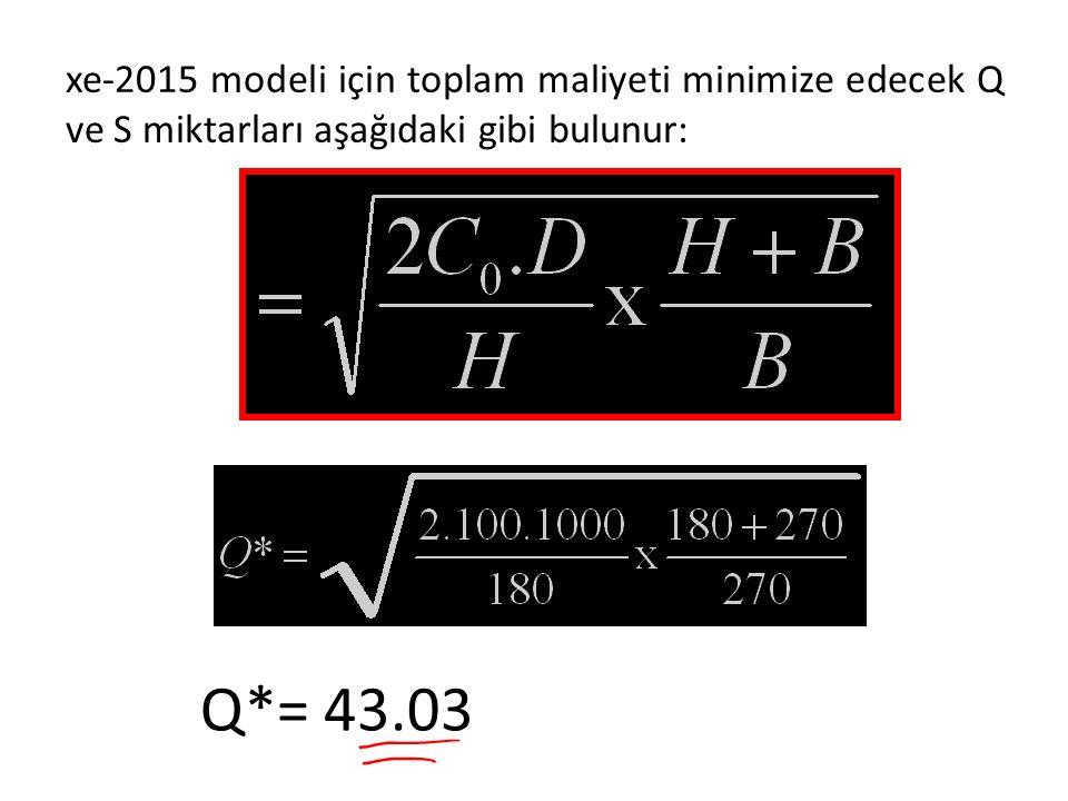 xe-2015 modeli için toplam maliyeti minimize edecek Q ve S miktarları aşağıdaki gibi bulunur: