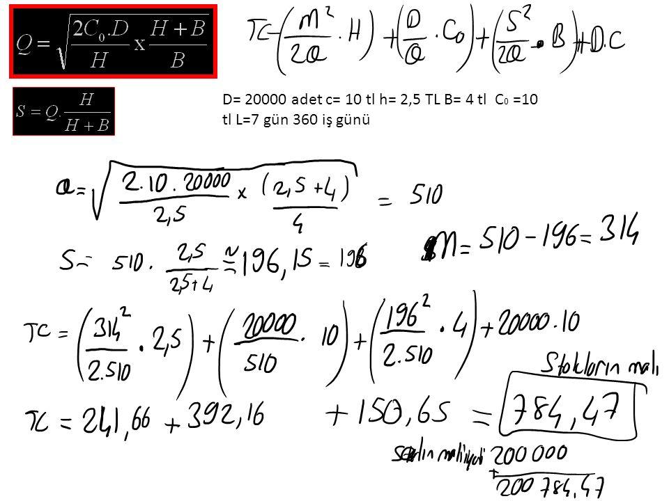 D= 20000 adet c= 10 tl h= 2,5 TL B= 4 tl C0 =10 tl L=7 gün 360 iş günü