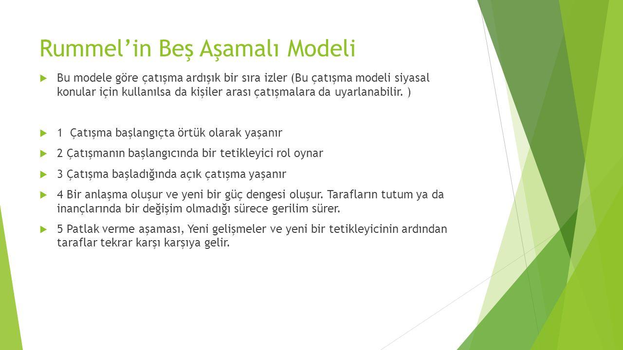 Rummel'in Beş Aşamalı Modeli