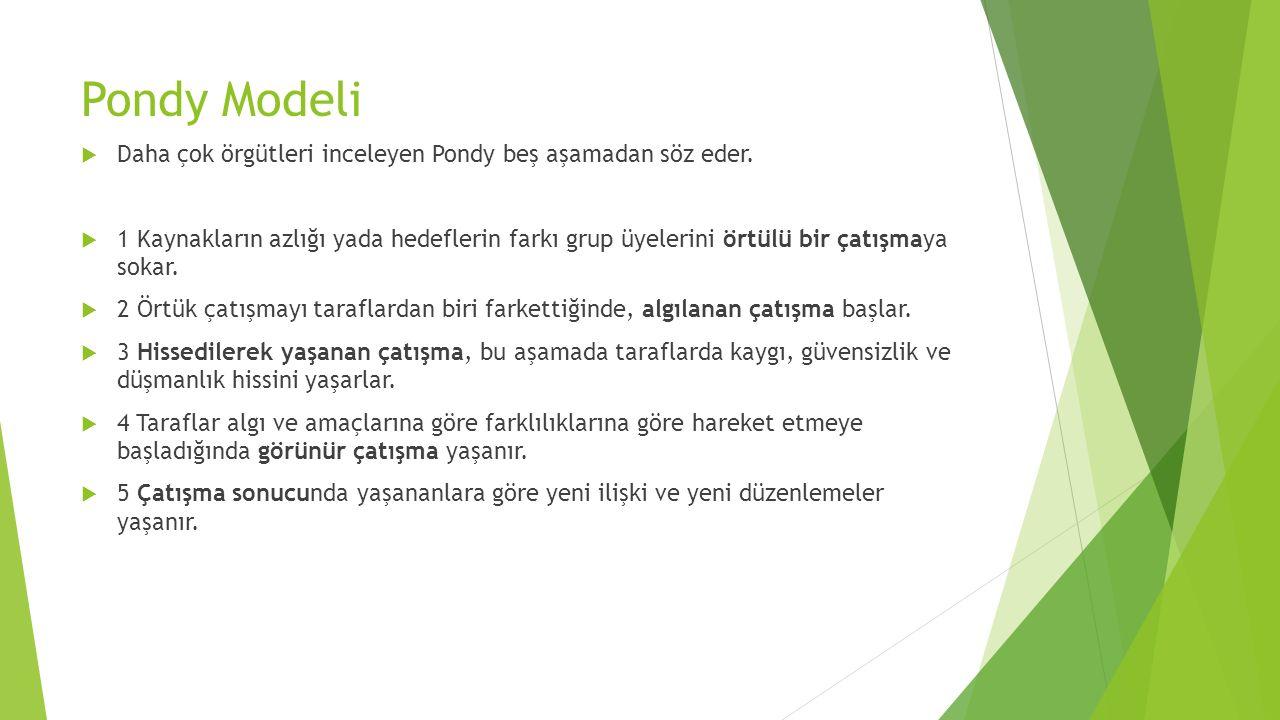 Pondy Modeli Daha çok örgütleri inceleyen Pondy beş aşamadan söz eder.
