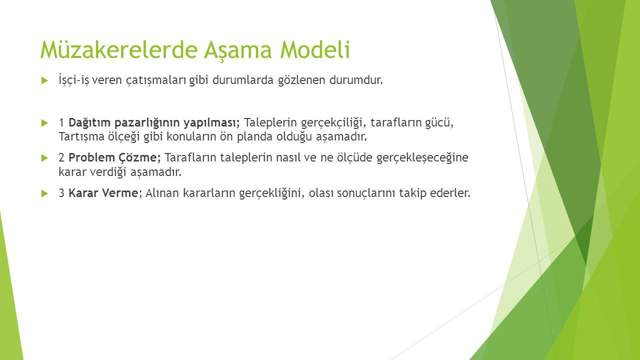 Müzakerelerde Aşama Modeli