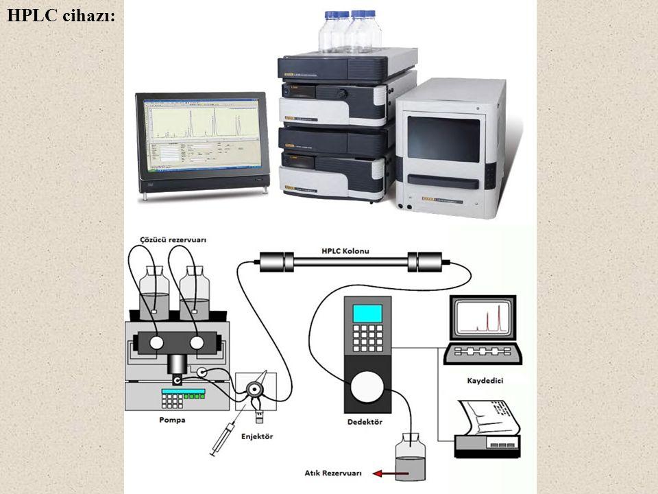 HPLC cihazı: