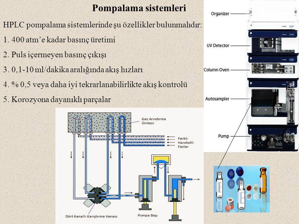 Pompalama sistemleri HPLC pompalama sistemlerinde şu özellikler bulunmalıdır: 400 atm'e kadar basınç üretimi.