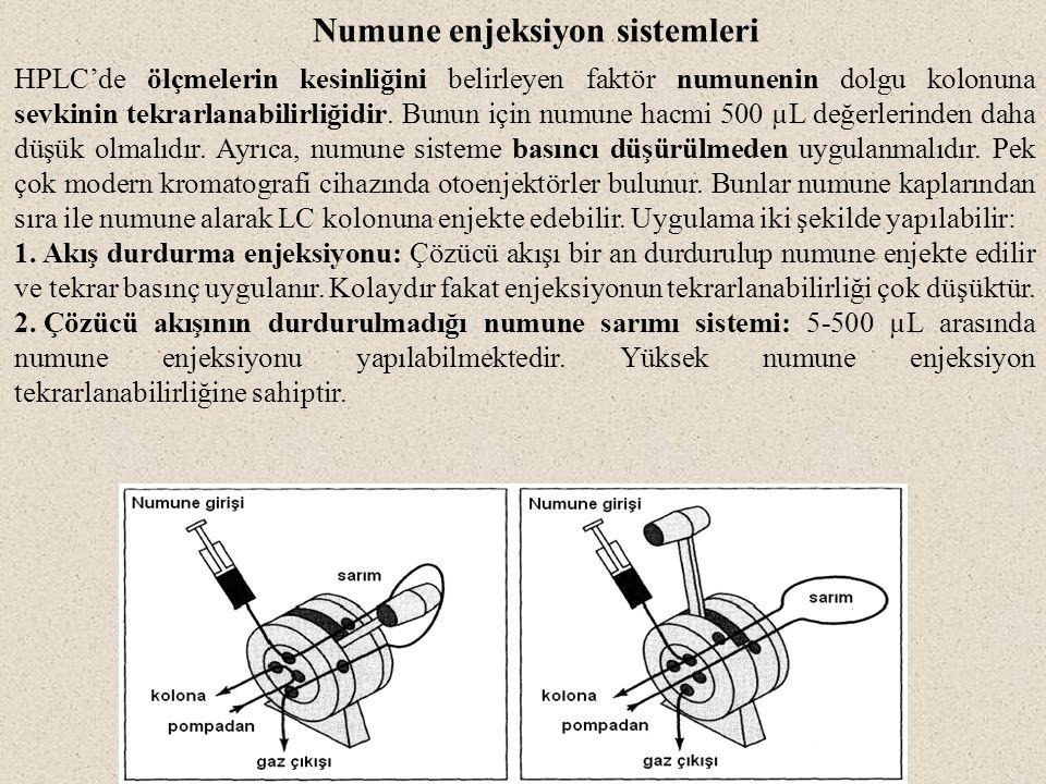 Numune enjeksiyon sistemleri