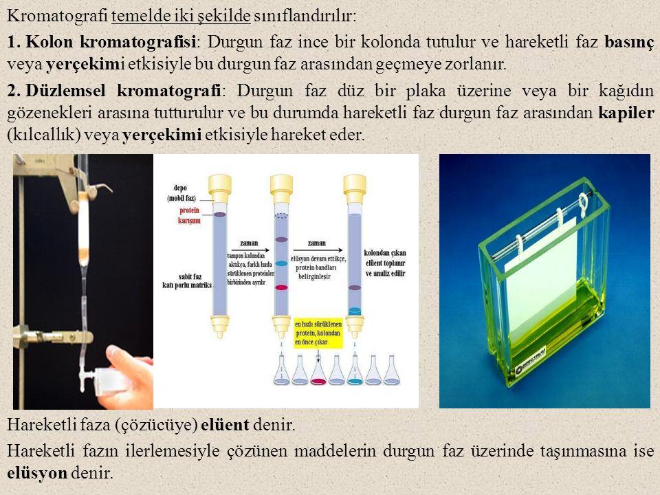 Kromatografi temelde iki şekilde sınıflandırılır: