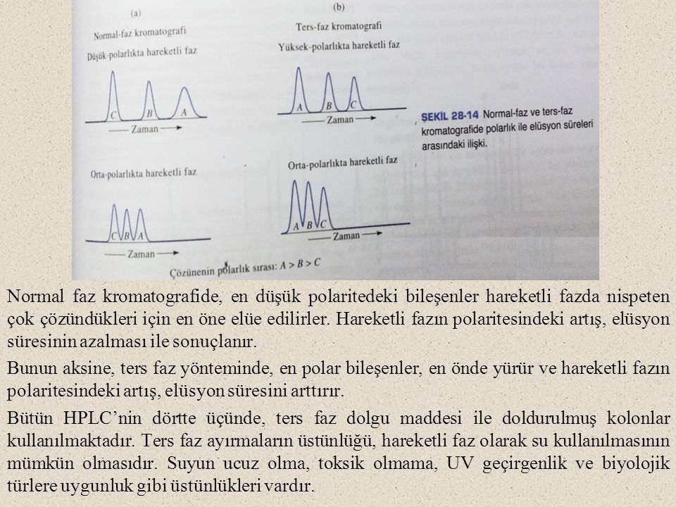 Normal faz kromatografide, en düşük polaritedeki bileşenler hareketli fazda nispeten çok çözündükleri için en öne elüe edilirler. Hareketli fazın polaritesindeki artış, elüsyon süresinin azalması ile sonuçlanır.