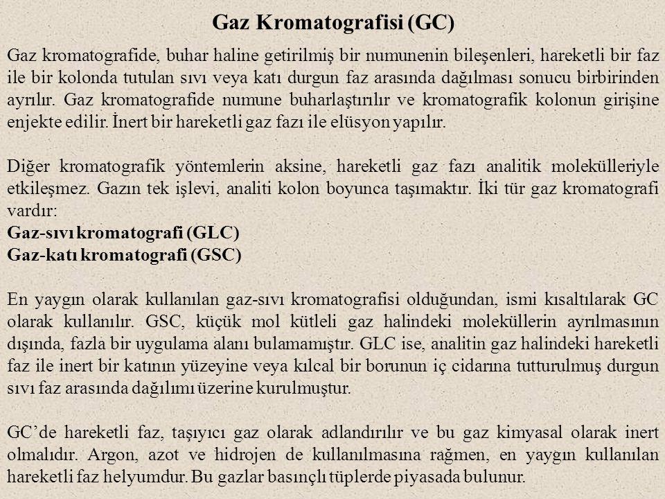 Gaz Kromatografisi (GC)