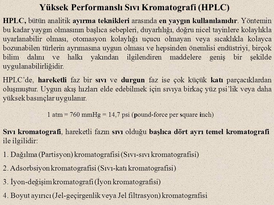 Yüksek Performanslı Sıvı Kromatografi (HPLC)