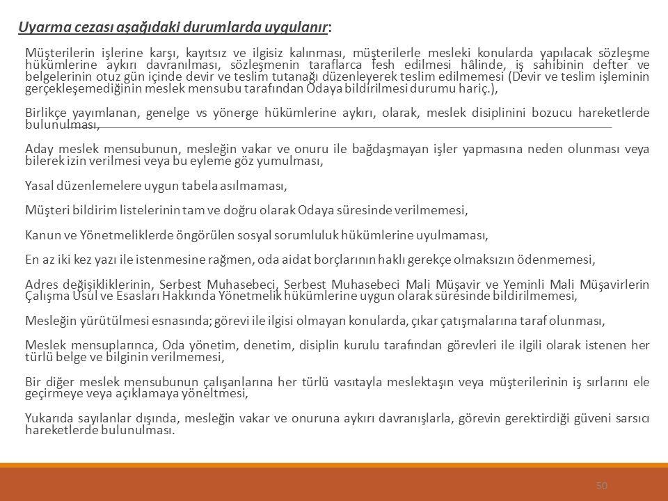 Uyarma cezası aşağıdaki durumlarda uygulanır: