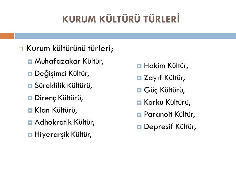 KURUM KÜLTÜRÜ TÜRLERİ Kurum kültürünü türleri; Muhafazakar Kültür,