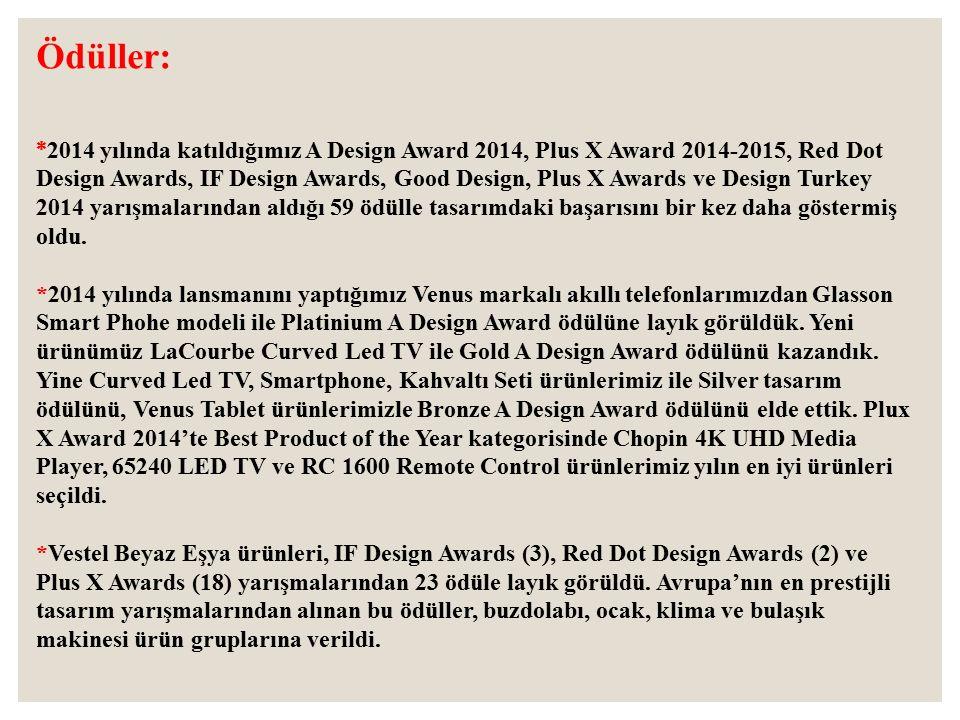 Ödüller: