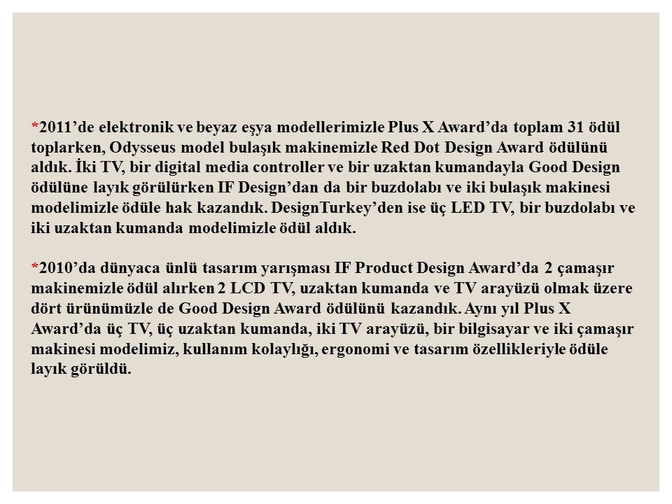 *2011'de elektronik ve beyaz eşya modellerimizle Plus X Award'da toplam 31 ödül toplarken, Odysseus model bulaşık makinemizle Red Dot Design Award ödülünü aldık.