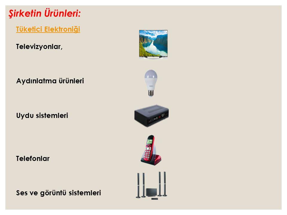 Şirketin Ürünleri: Tüketici Elektroniği Televizyonlar,