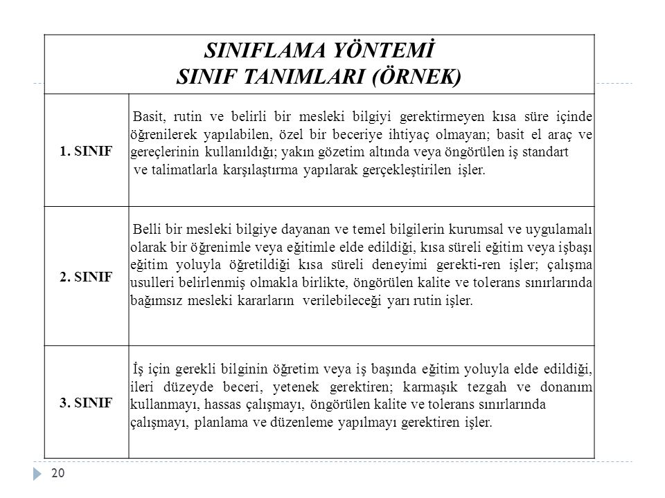 SINIF TANIMLARI (ÖRNEK)