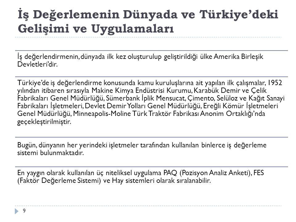 İş Değerlemenin Dünyada ve Türkiye'deki Gelişimi ve Uygulamaları