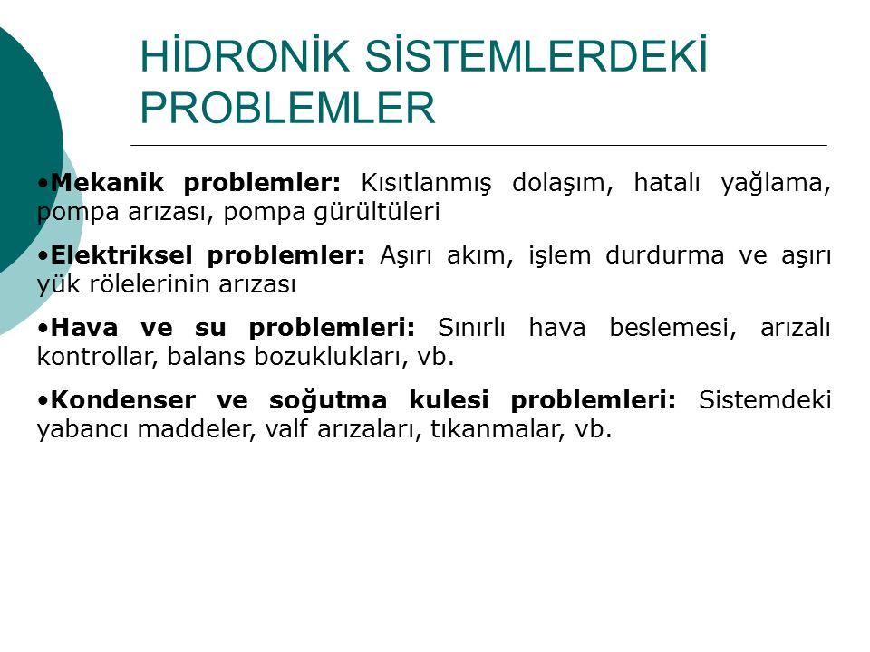 HİDRONİK SİSTEMLERDEKİ PROBLEMLER