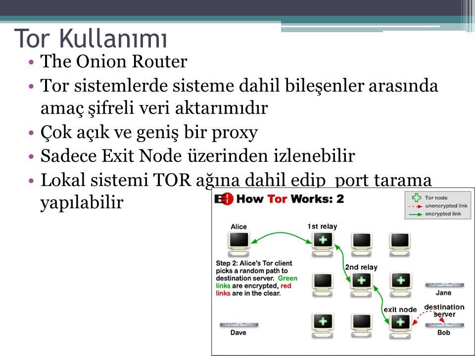 Tor Kullanımı The Onion Router