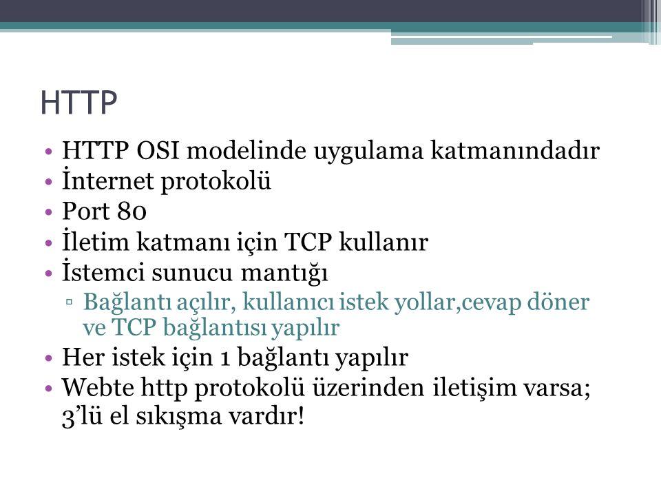 HTTP HTTP OSI modelinde uygulama katmanındadır İnternet protokolü