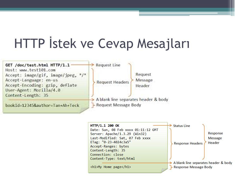 HTTP İstek ve Cevap Mesajları