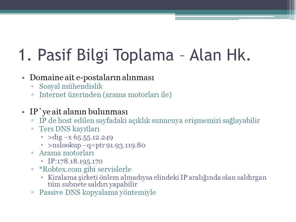1. Pasif Bilgi Toplama – Alan Hk.