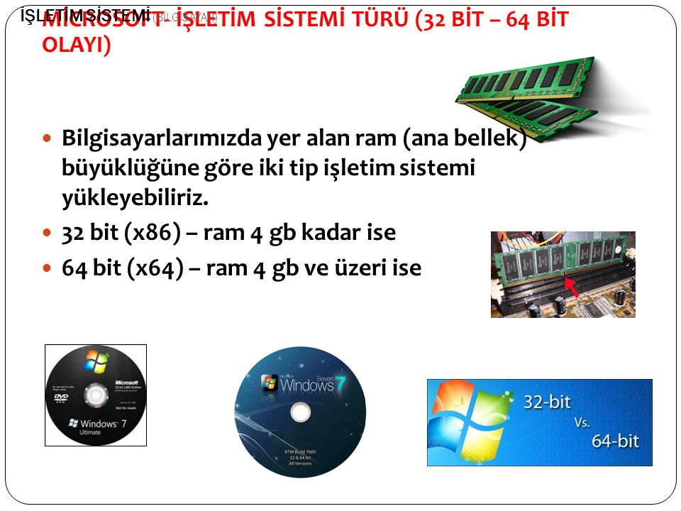 32 bit (x86) – ram 4 gb kadar ise 64 bit (x64) – ram 4 gb ve üzeri ise