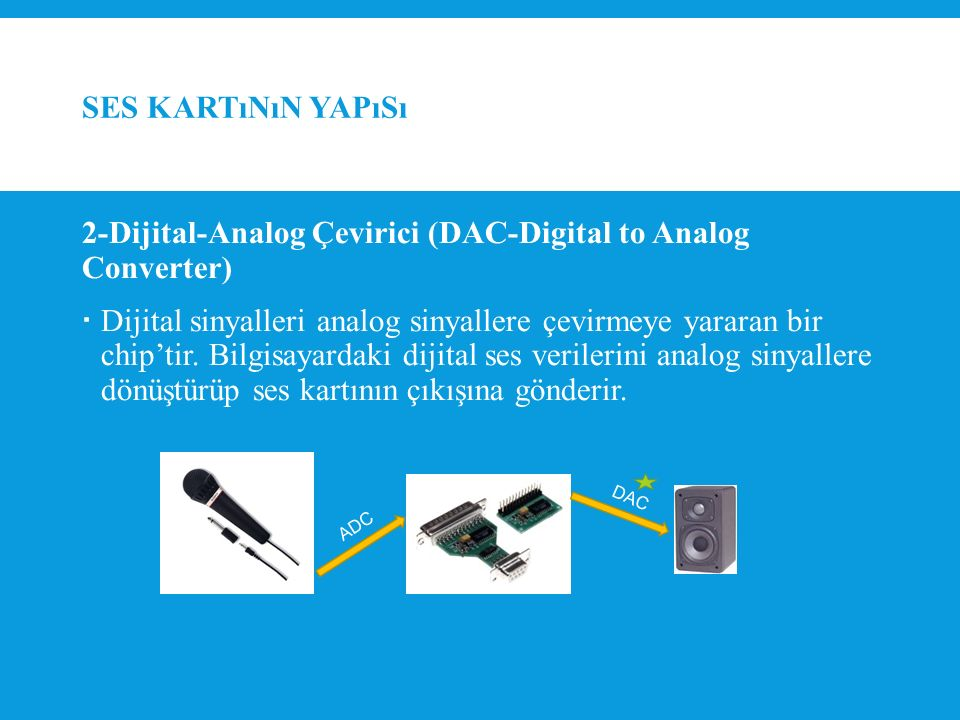 2-Dijital-Analog Çevirici (DAC-Digital to Analog Converter)