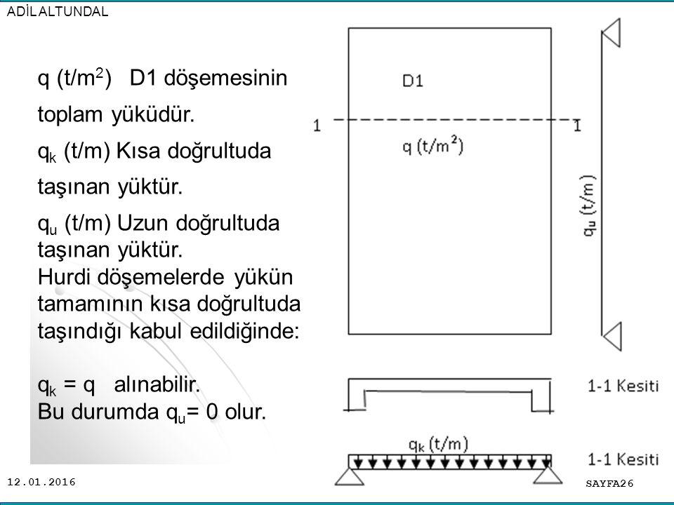 qk (t/m) Kısa doğrultuda taşınan yüktür. qu (t/m) Uzun doğrultuda