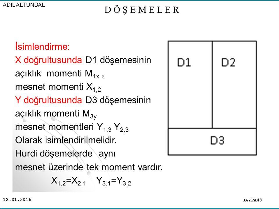 X doğrultusunda D1 döşemesinin açıklık momenti M1x ,