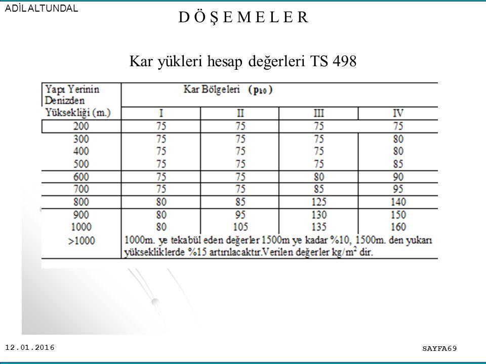 Kar yükleri hesap değerleri TS 498