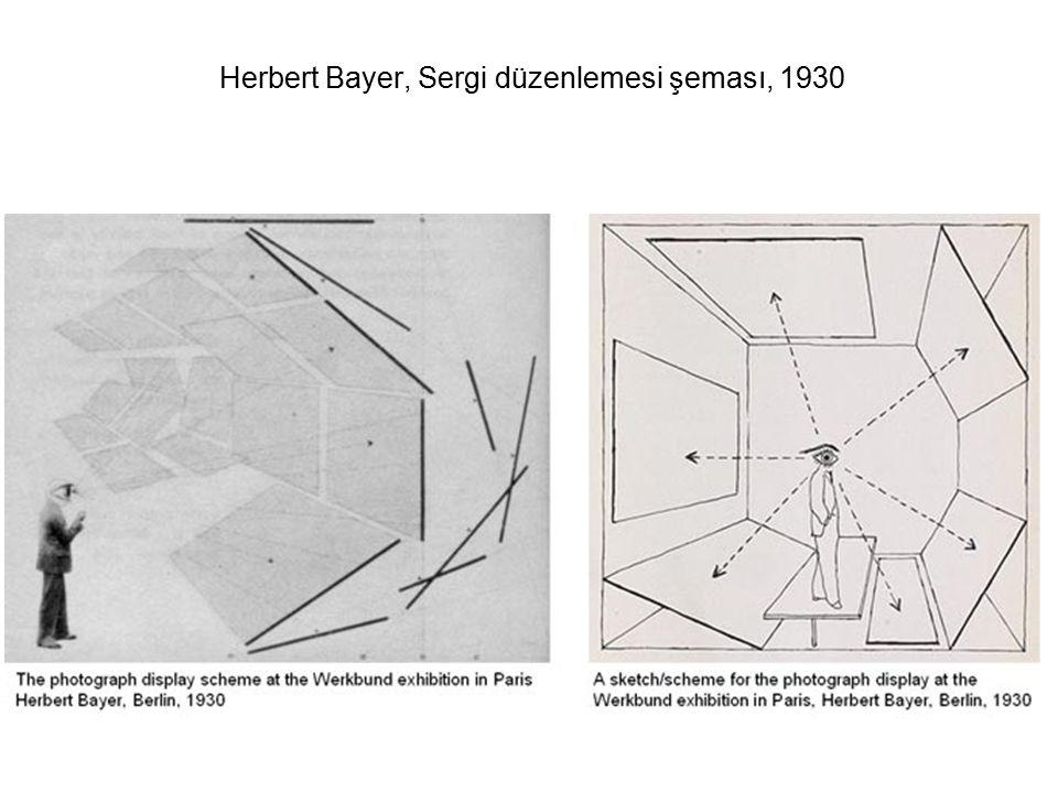 Herbert Bayer, Sergi düzenlemesi şeması, 1930