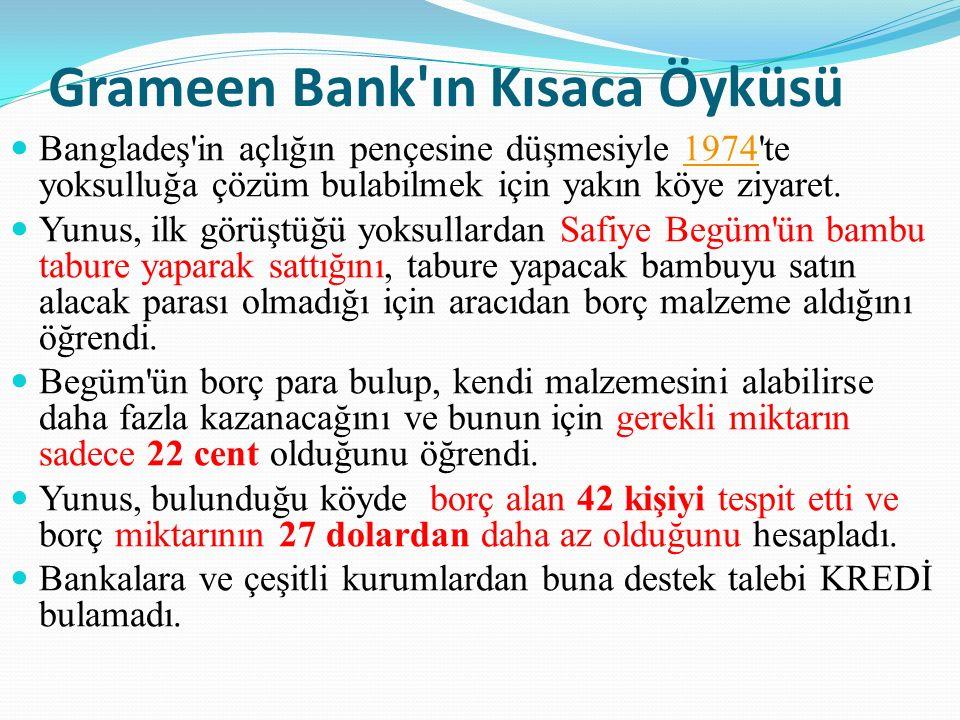 Grameen Bank ın Kısaca Öyküsü