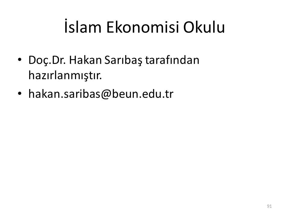 İslam Ekonomisi Okulu Doç.Dr. Hakan Sarıbaş tarafından hazırlanmıştır.