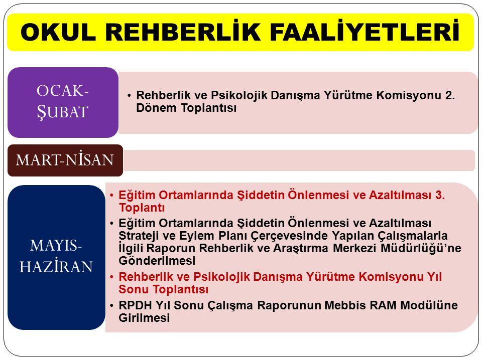 OKUL REHBERLİK FAALİYETLERİ