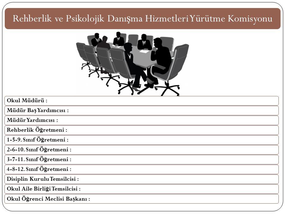 Rehberlik ve Psikolojik Danışma Hizmetleri Yürütme Komisyonu