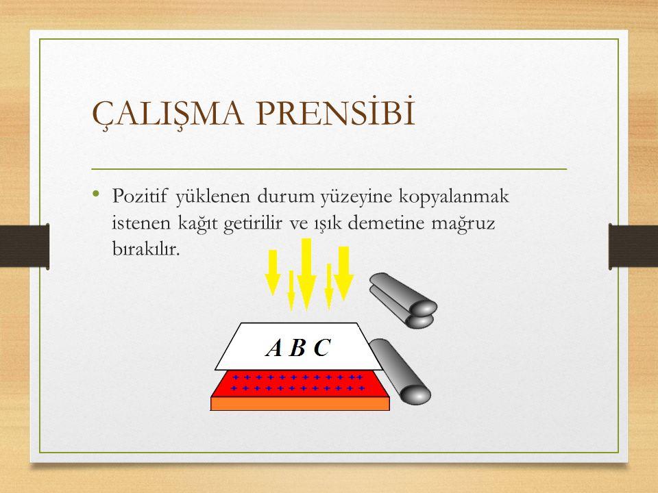 ÇALIŞMA PRENSİBİ Pozitif yüklenen durum yüzeyine kopyalanmak istenen kağıt getirilir ve ışık demetine mağruz bırakılır.