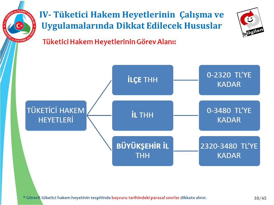 TÜKETİCİ HAKEM HEYETLERİ