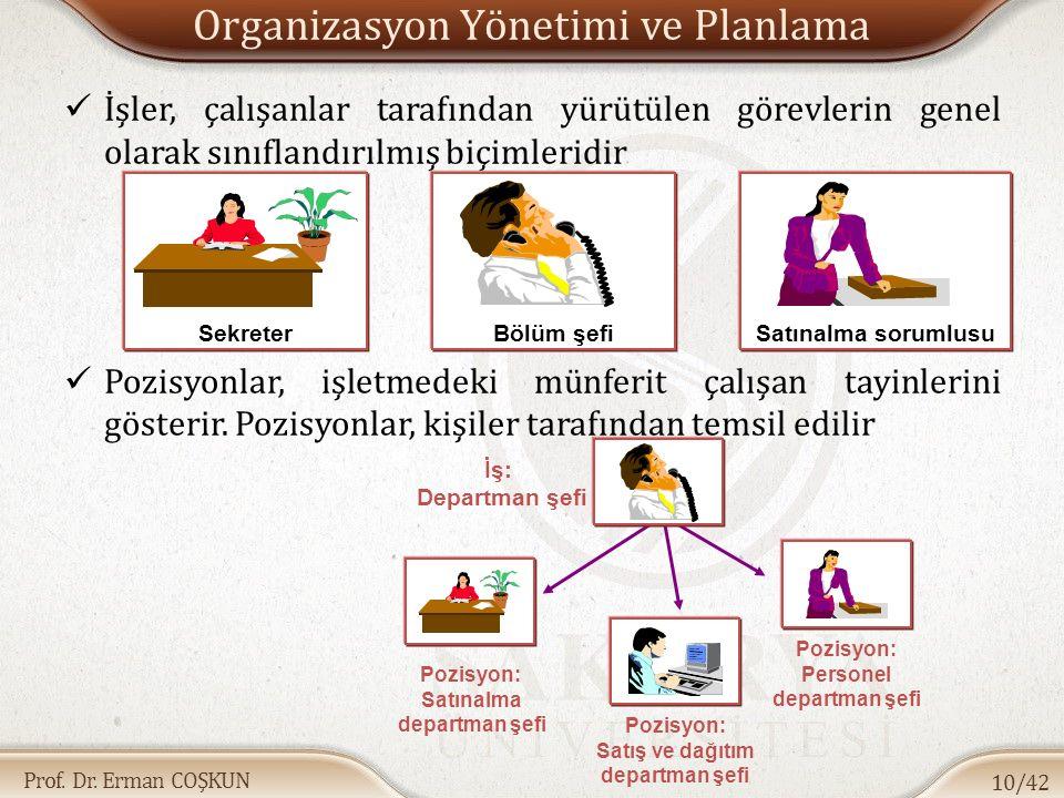 Organizasyon Yönetimi ve Planlama