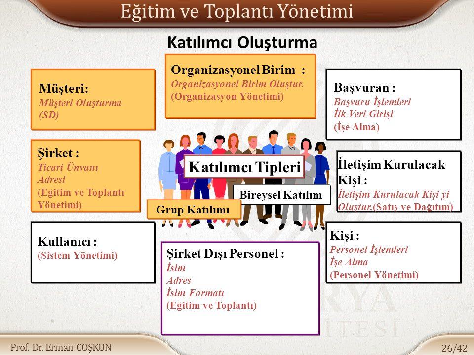 Eğitim ve Toplantı Yönetimi