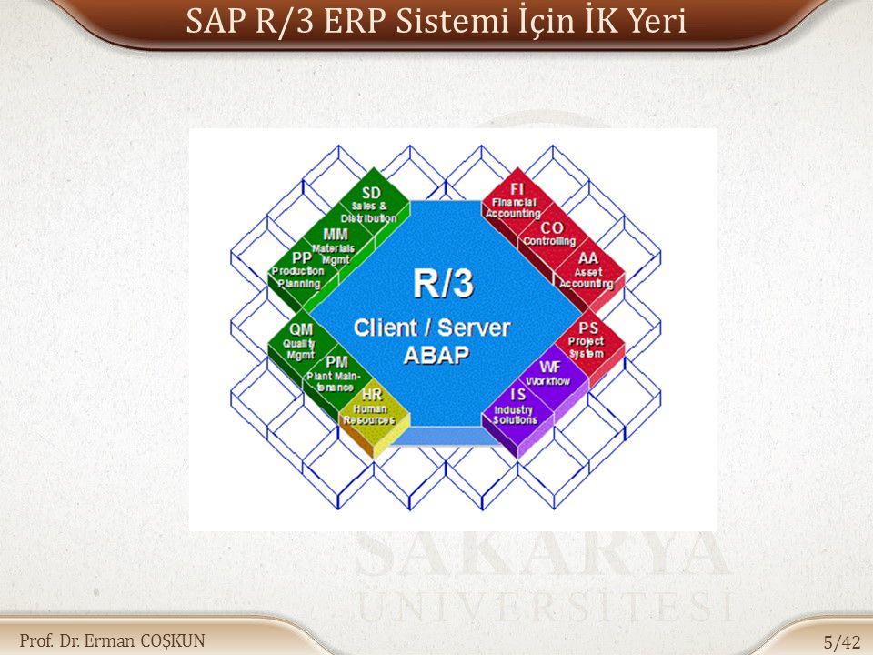 SAP R/3 ERP Sistemi İçin İK Yeri