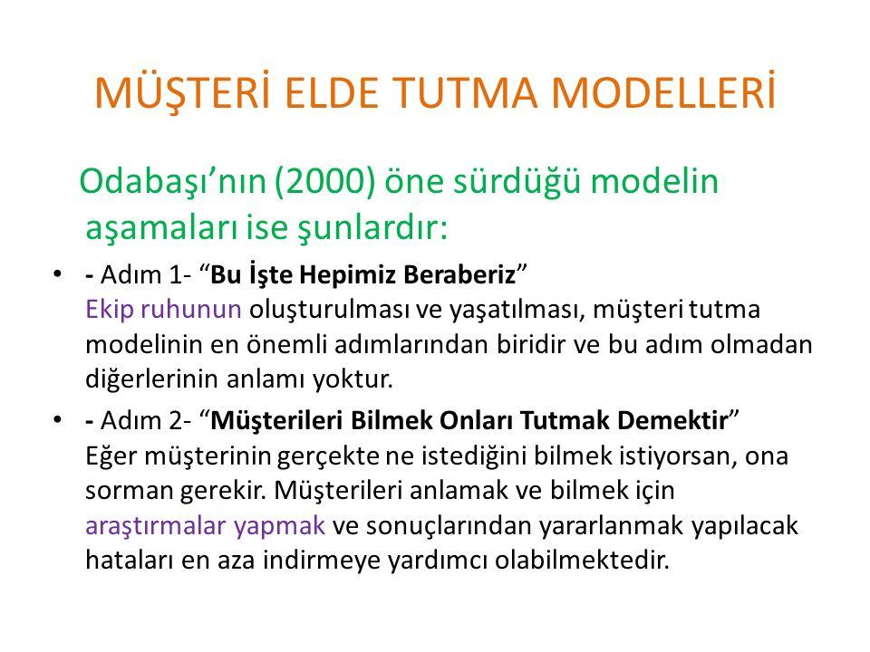 MÜŞTERİ ELDE TUTMA MODELLERİ