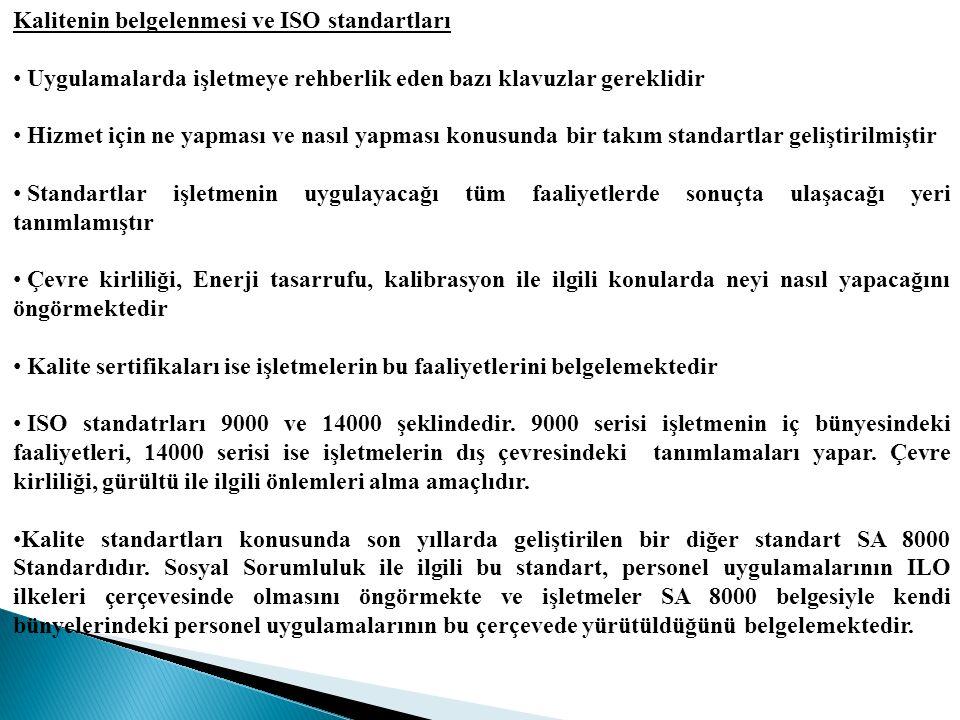 Kalitenin belgelenmesi ve ISO standartları