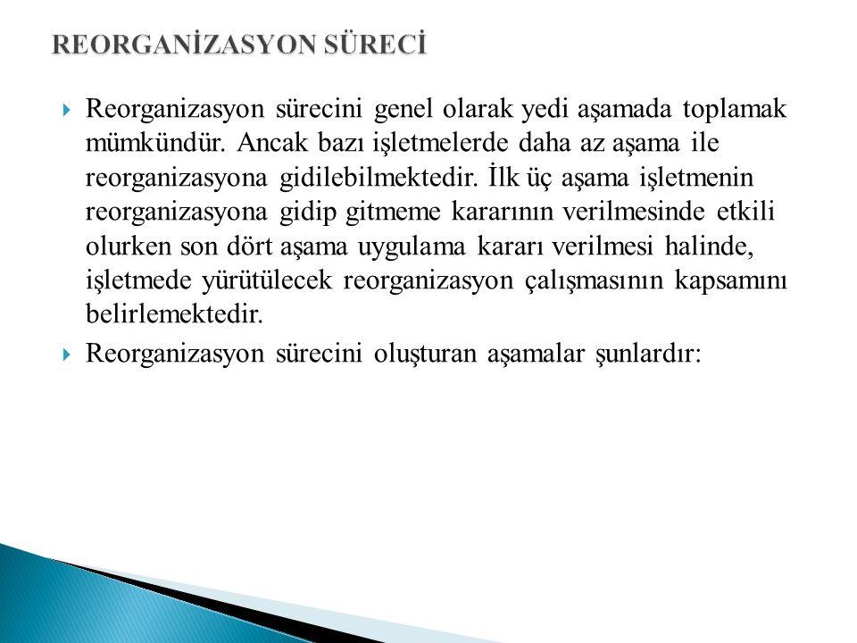 REORGANİZASYON SÜRECİ
