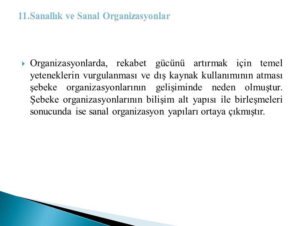 11.Sanallık ve Sanal Organizasyonlar