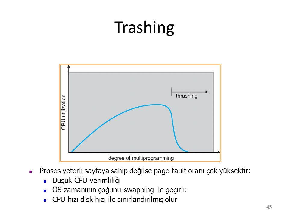 Trashing Proses yeterli sayfaya sahip değilse page fault oranı çok yüksektir: Düşük CPU verimliliği.